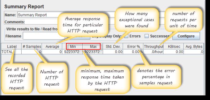 HTTP Proxy Server trong JMeter 15 png
