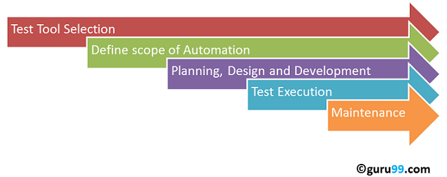 automation testing 1 png