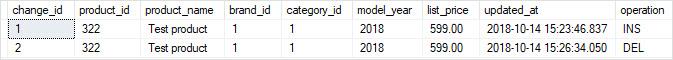 SQL Server Create Trigger After delete Example jpg