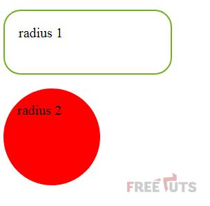 css border radius PNG