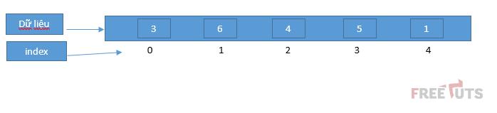 csharp array PNG