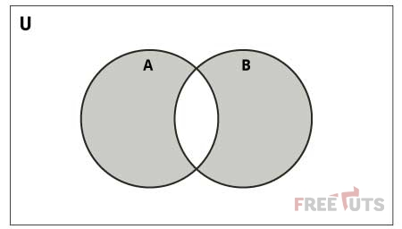 set symmetric difference jpg