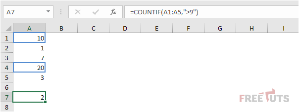 countif function png