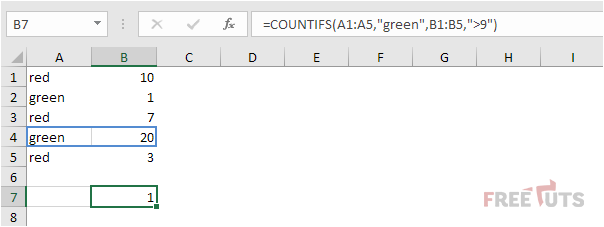 countifs function png