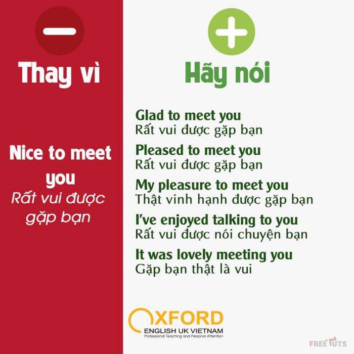 [Hình ảnh] - Một số câu thay đổi cách nói trong tiếng Anh