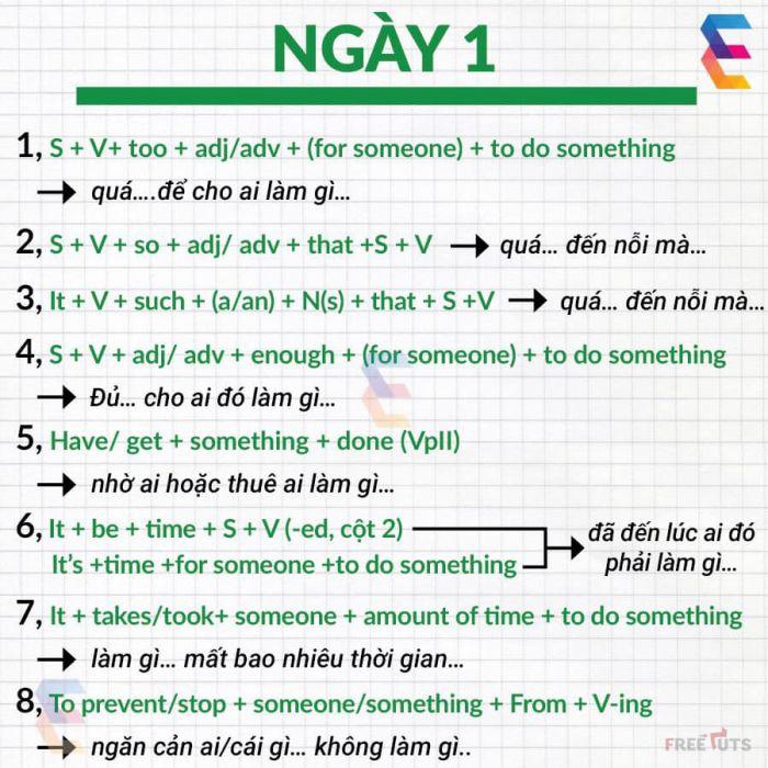 [Hình ảnh] - Cách giúp bạn học tiếng Anh cơ bản trong 11 ngày