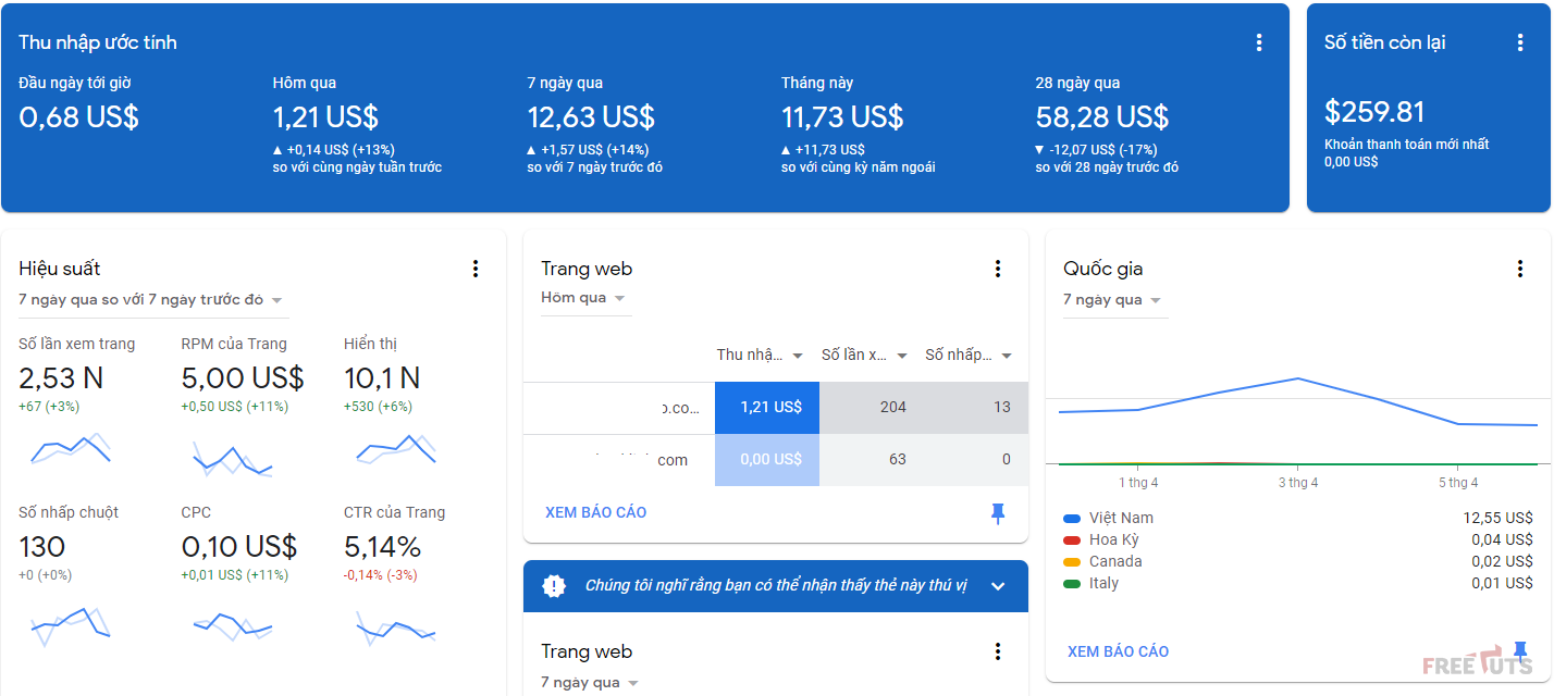 Google adsense vietnam png