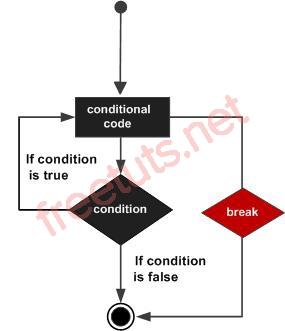 cpp break statement jpg