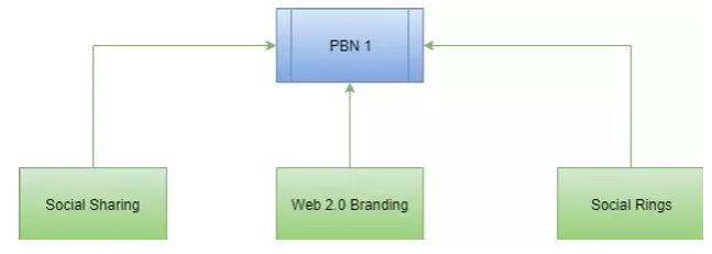 pbn brand end JPG