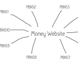PBN là gì? Cách xây dựng Private Blog Networks AZ
