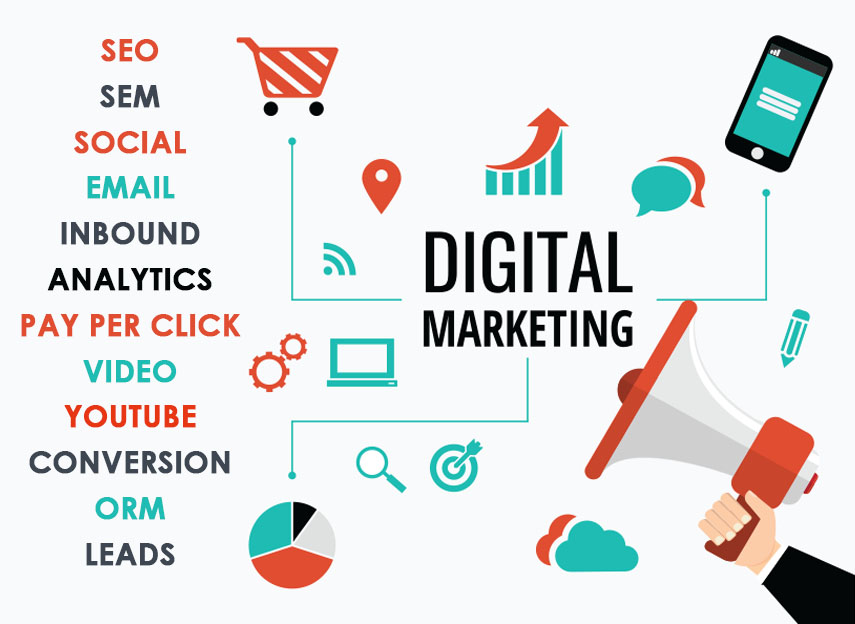 cac loai digital marketing jpg