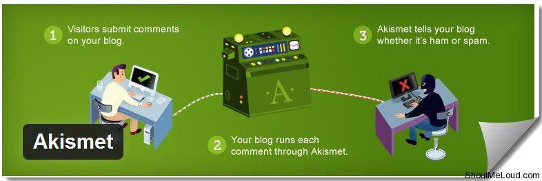 Akismet WordPress Plugin jpg