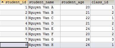 student data JPG