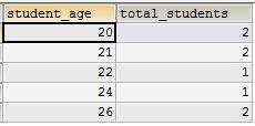 student group result 1 JPG