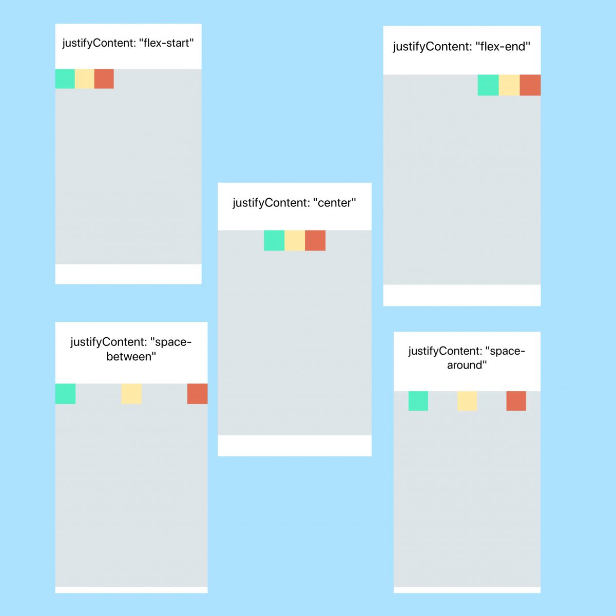 flexbox trong reactnative 3 jpg