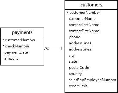 customers payments png
