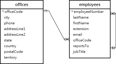 offices employees png