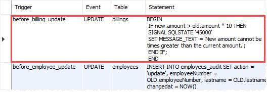 MySQL DROP TRIGGER example png