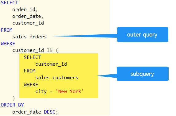 SQL Server Subquery png