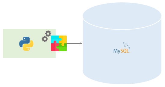 Python MySQL png