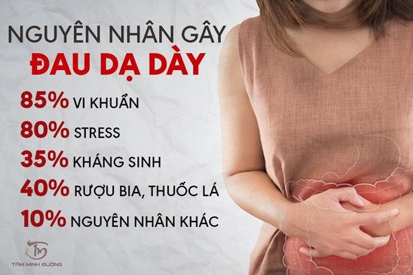nguyen nhan dau da day jpg