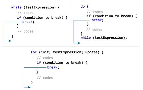 c break statement works jpg