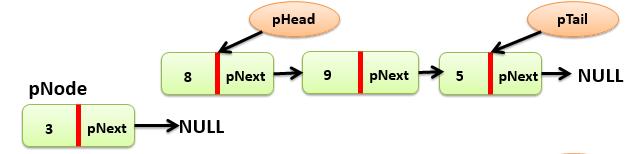 chen node 1 PNG