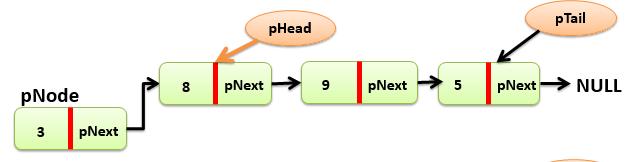 chen node 2 PNG