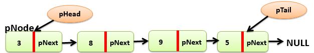 chen node 3 PNG