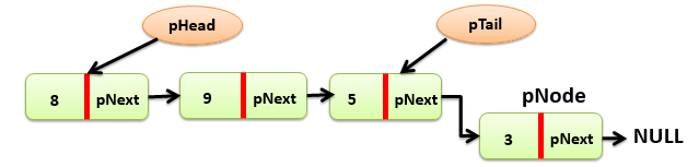 chen node cuoi 2 PNG