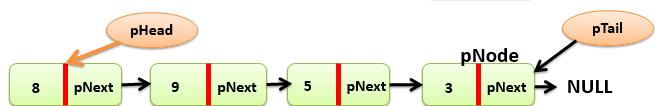 chen node cuoi 3 PNG