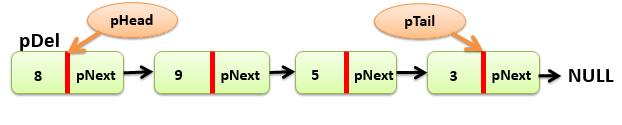 xoa node 1 PNG