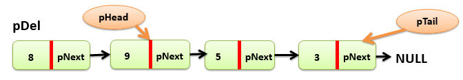 xoa node 2 PNG