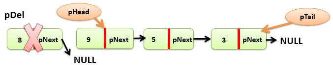 xoa node 3 PNG
