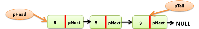 xoa node 4 PNG