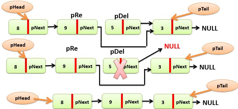 xoa node 9 PNG