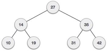 binary search tree jpg
