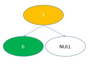 xuat node con 3 PNG
