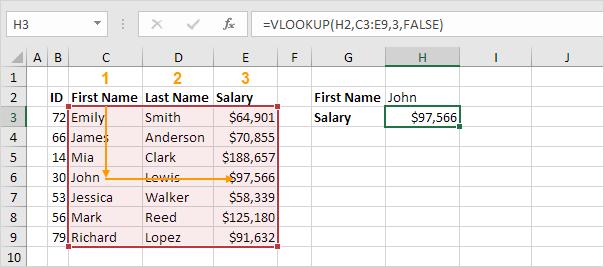 change column index number png