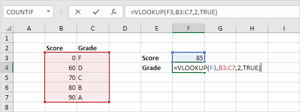 vlookup function approximate match mode png