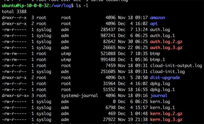 ls linux 6 png