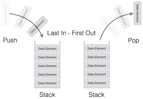 stack 01 png