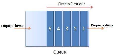 queue 01 jpg