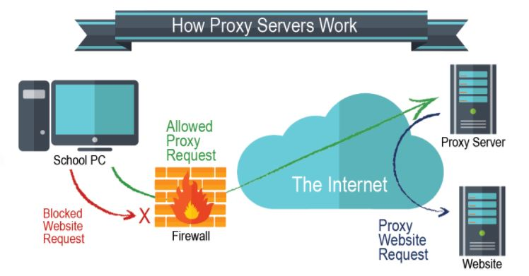 proxy server 2 jpg